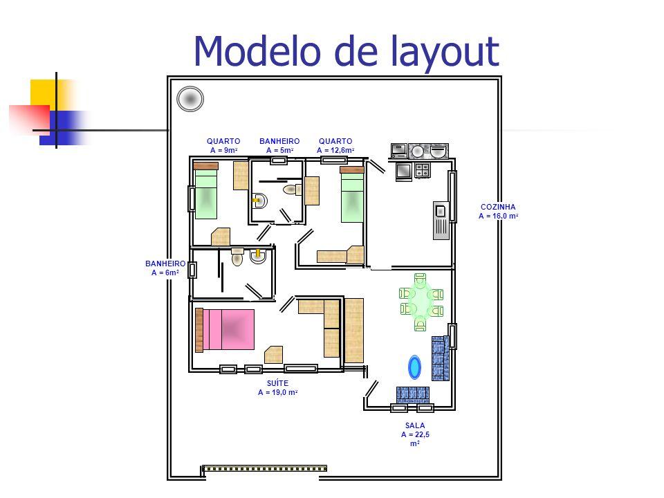 Modelo de layout QUARTO A = 9m2 BANHEIRO A = 5m2 A = 12,6m2 COZINHA