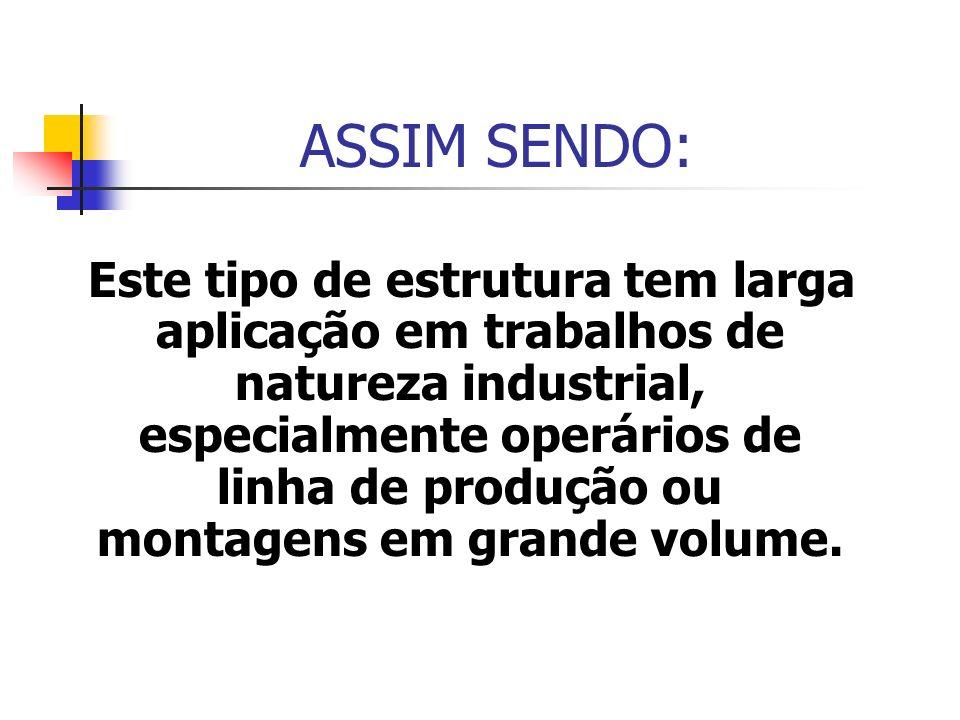 ASSIM SENDO: