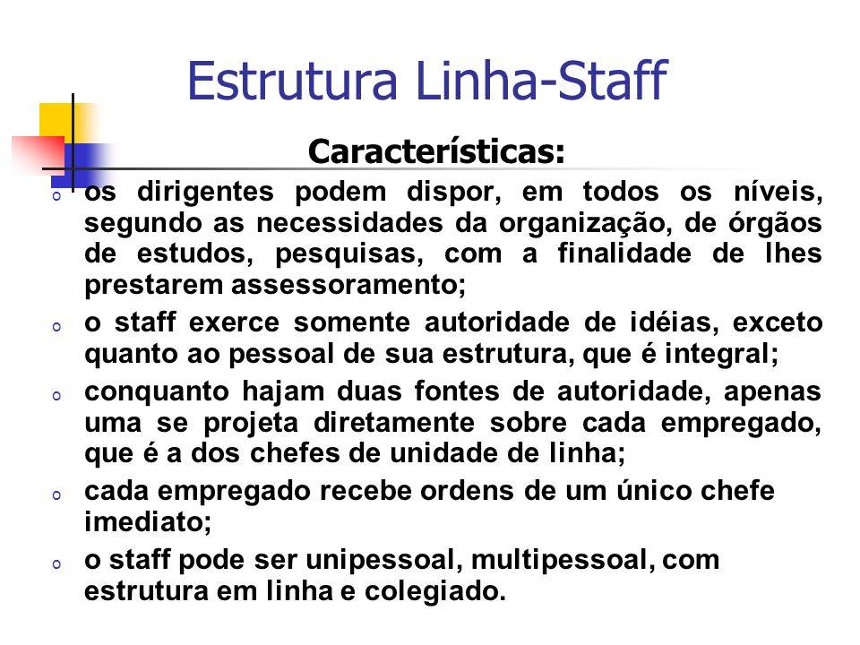 Estrutura Linha-Staff