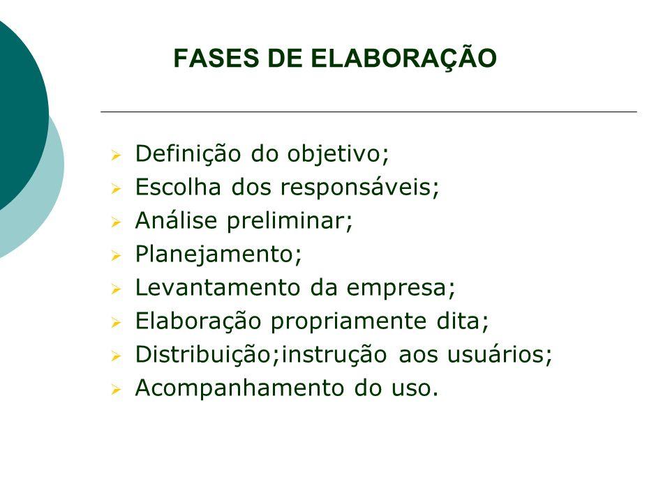 FASES DE ELABORAÇÃO Definição do objetivo; Escolha dos responsáveis;