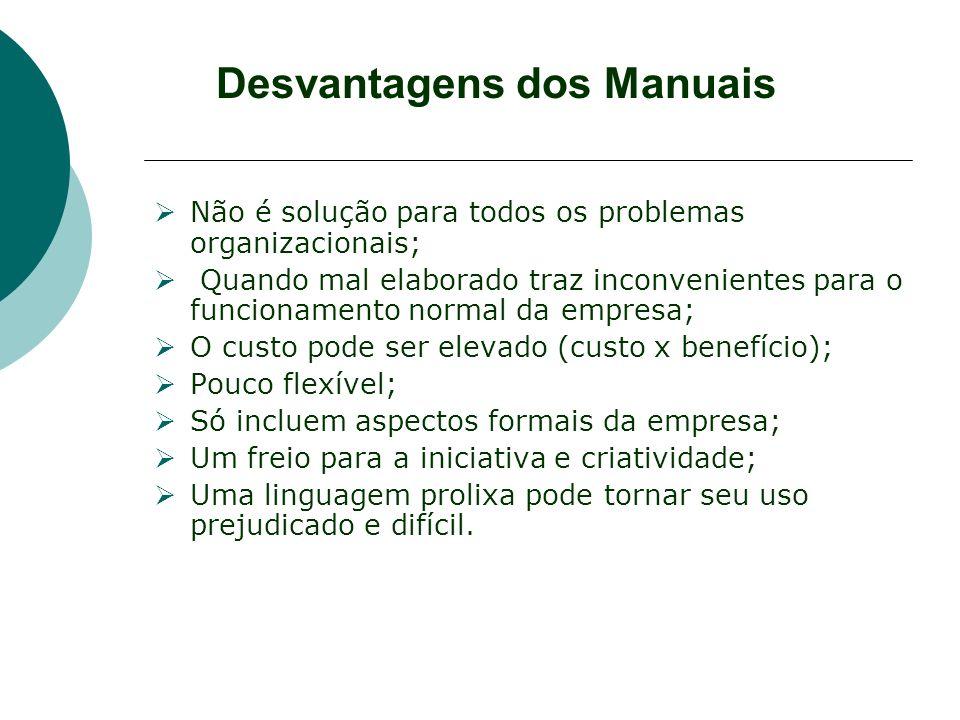 Desvantagens dos Manuais