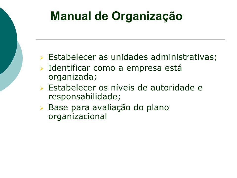 Manual de Organização Estabelecer as unidades administrativas;