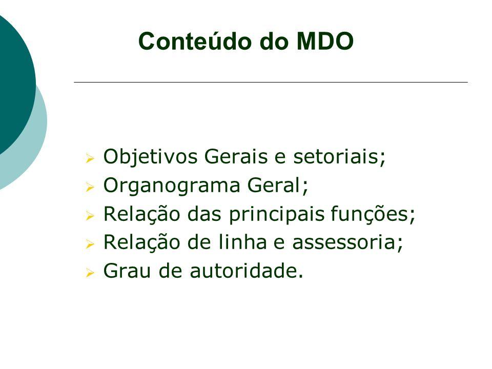 Conteúdo do MDO Objetivos Gerais e setoriais; Organograma Geral;