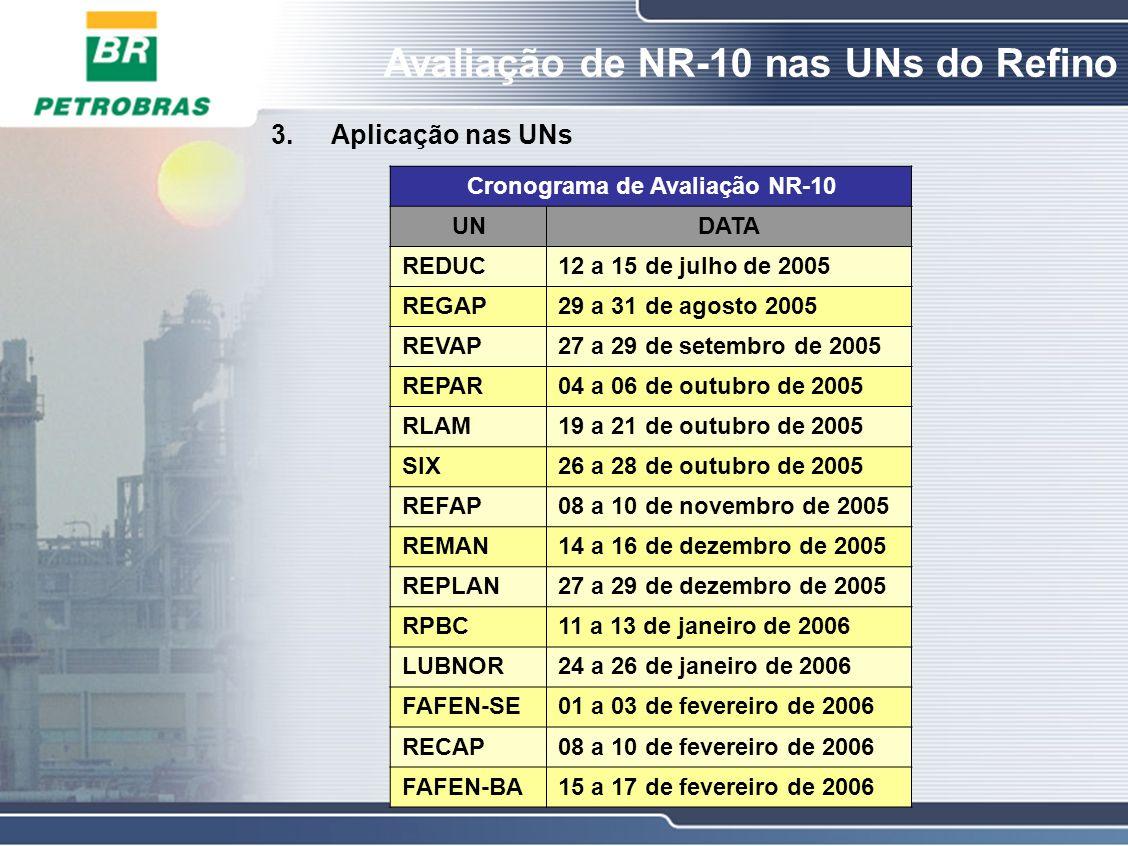 Cronograma de Avaliação NR-10