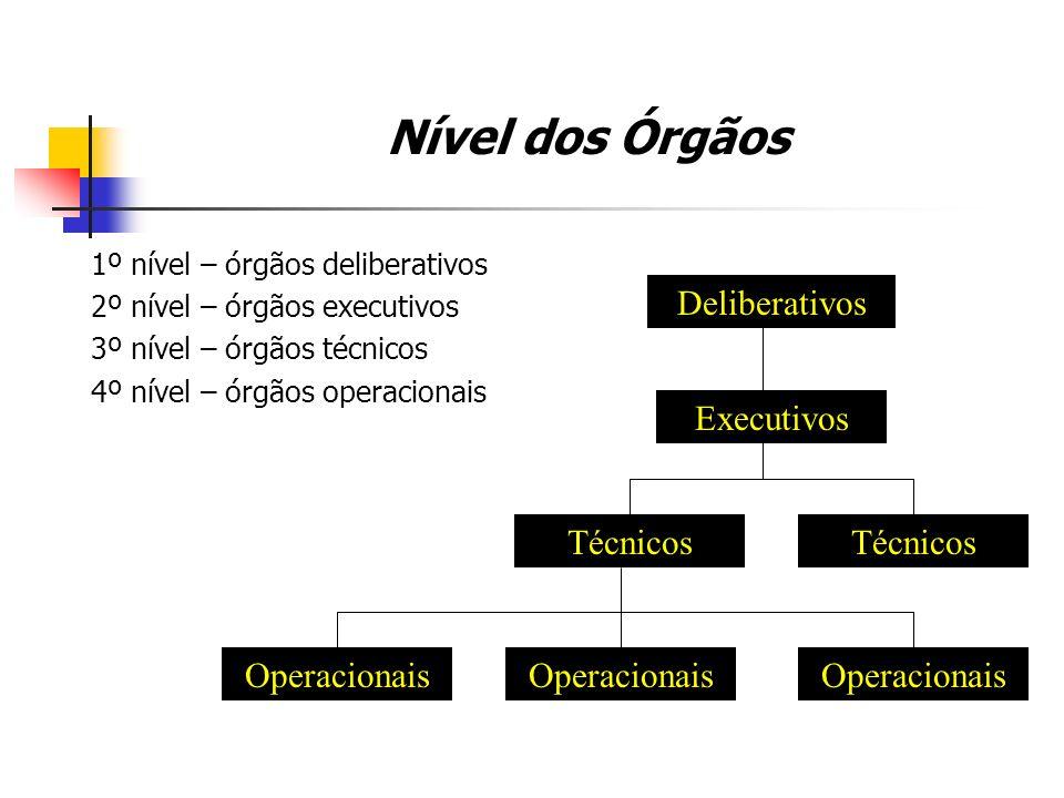 Nível dos Órgãos Deliberativos Executivos Técnicos Operacionais