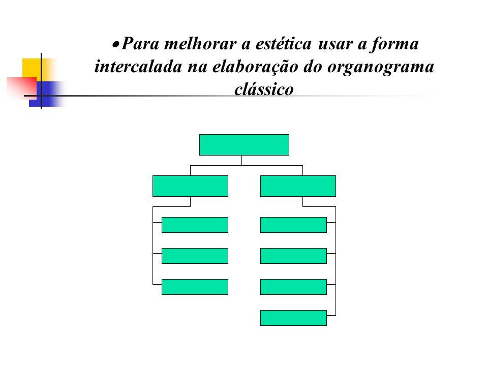 ● Para melhorar a estética usar a forma intercalada na elaboração do organograma clássico