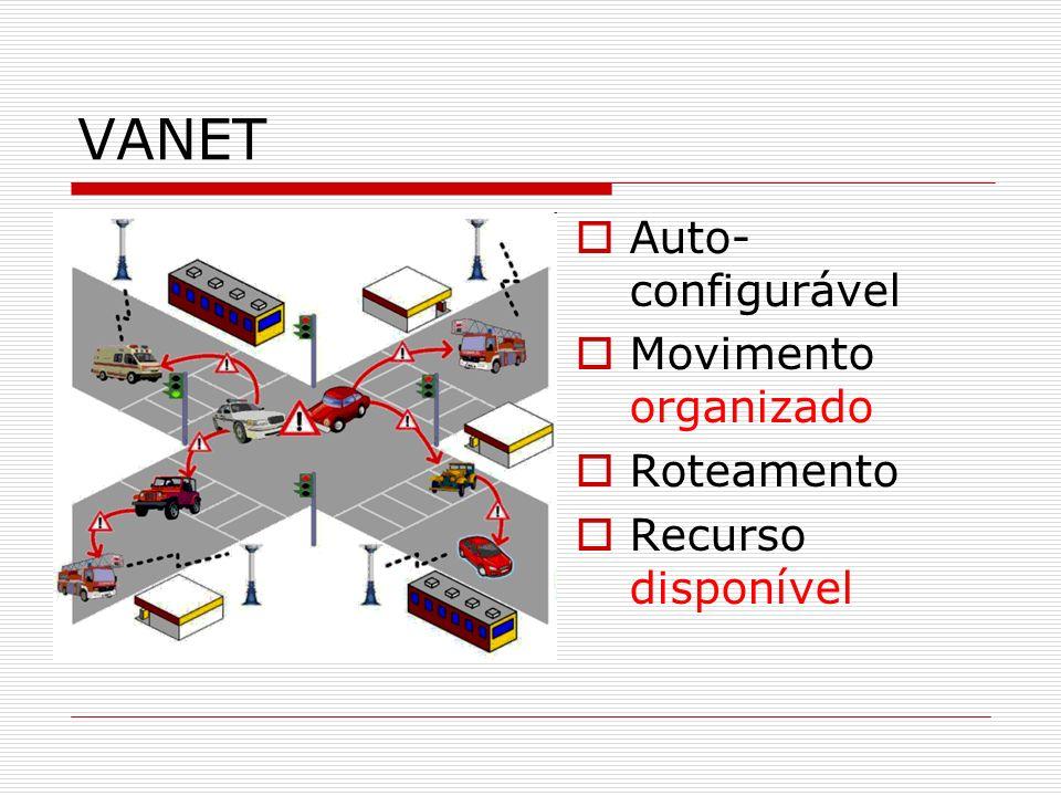 VANET Auto-configurável Movimento organizado Roteamento