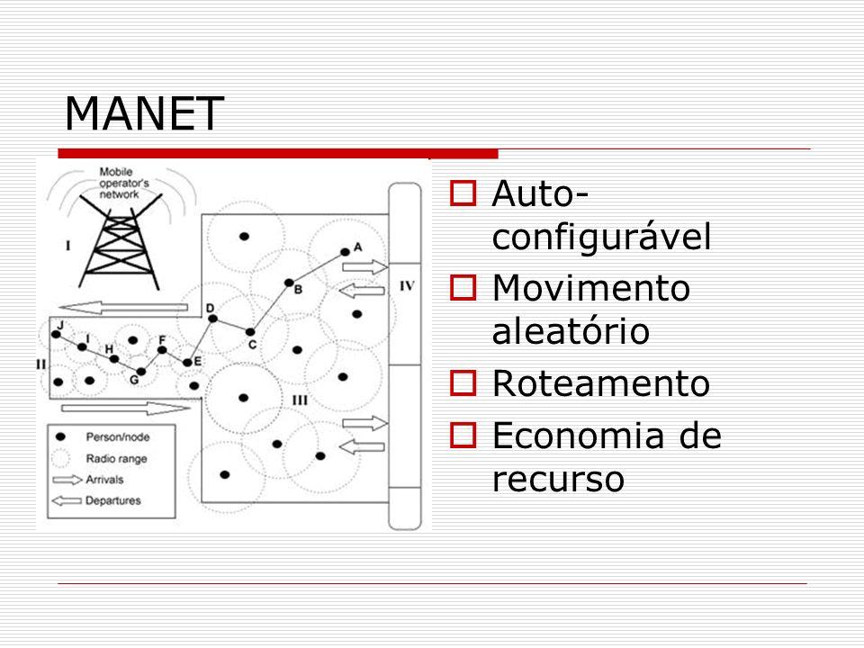 MANET Auto-configurável Movimento aleatório Roteamento