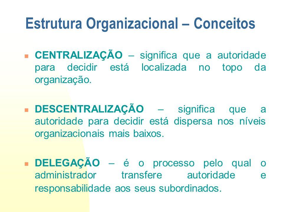 Estrutura Organizacional – Conceitos