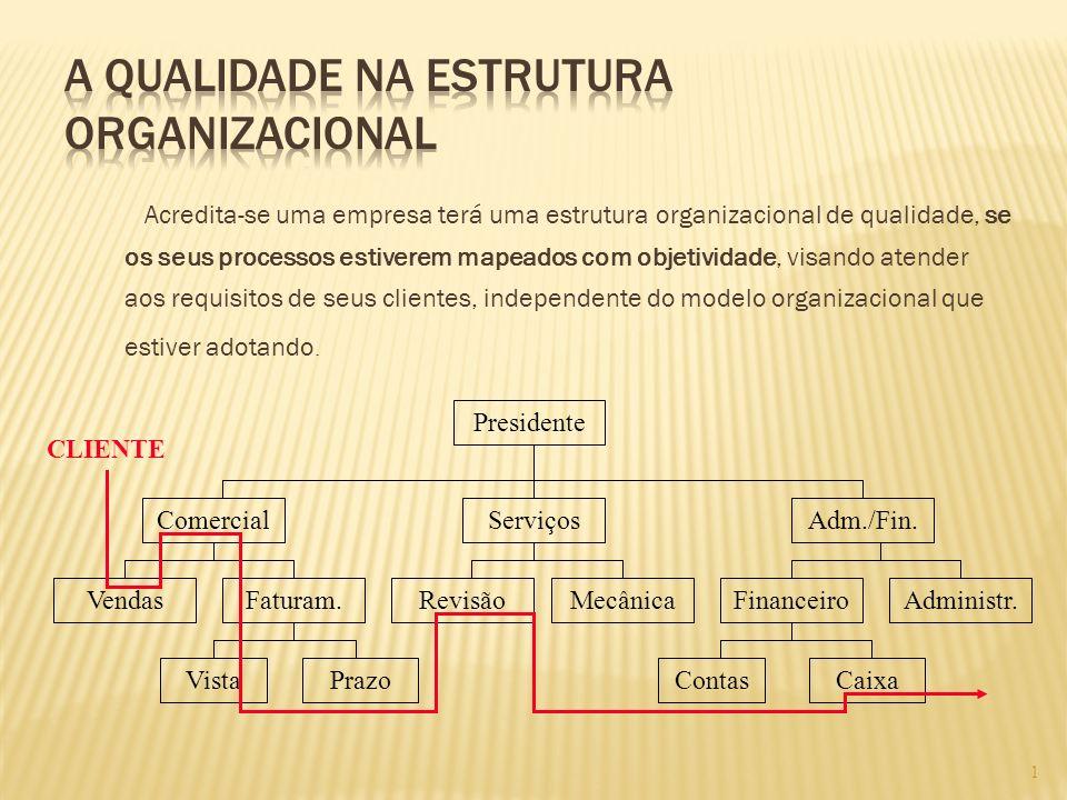 A Qualidade na Estrutura Organizacional
