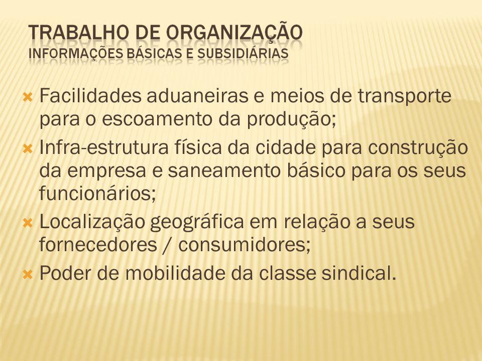Facilidades aduaneiras e meios de transporte para o escoamento da produção;