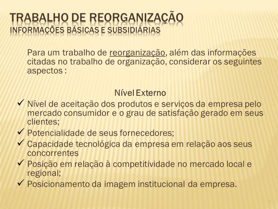 Trabalho de Reorganização Informações Básicas e Subsidiárias
