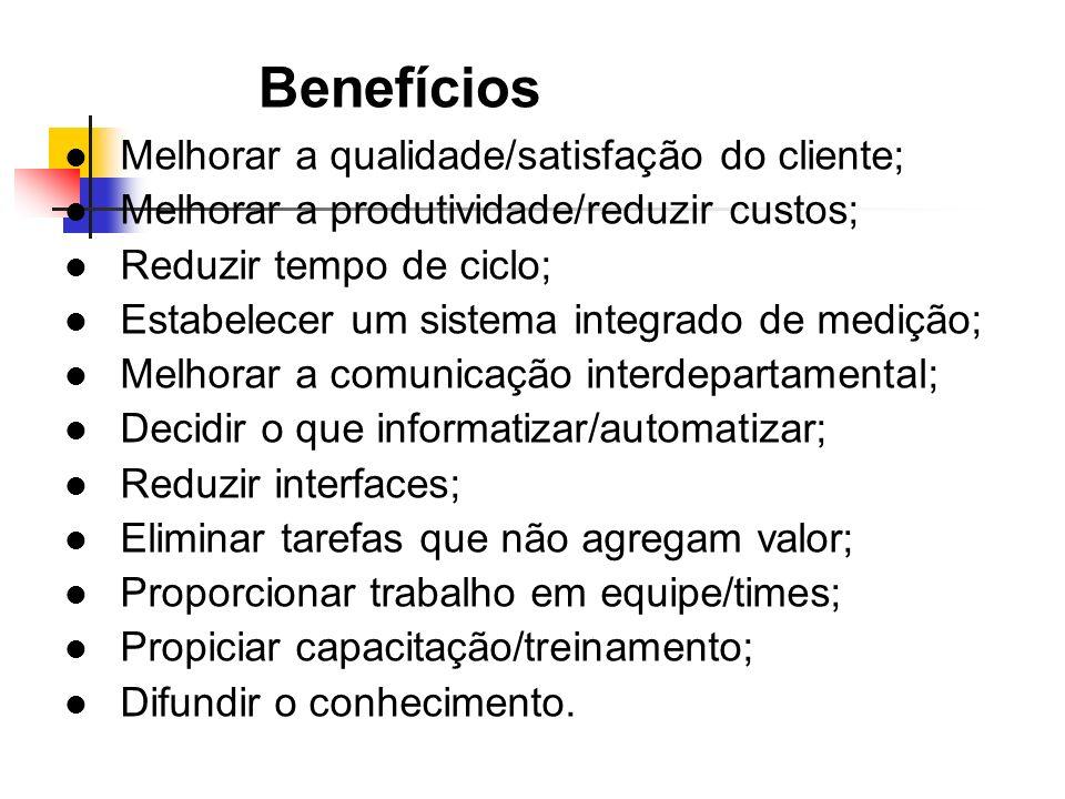 Benefícios Melhorar a qualidade/satisfação do cliente;