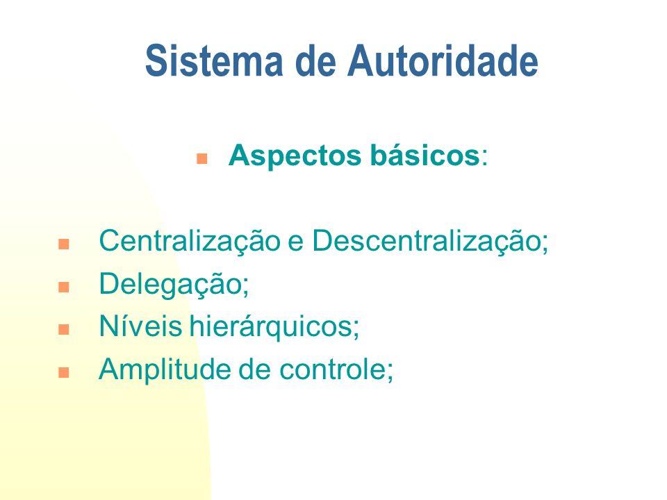 Sistema de Autoridade Aspectos básicos: