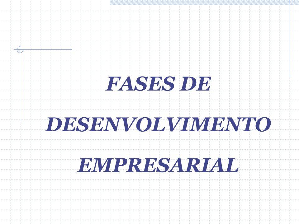 FASES DE DESENVOLVIMENTO EMPRESARIAL