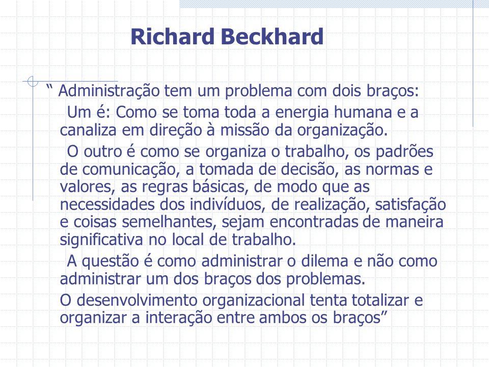 Richard Beckhard Administração tem um problema com dois braços: