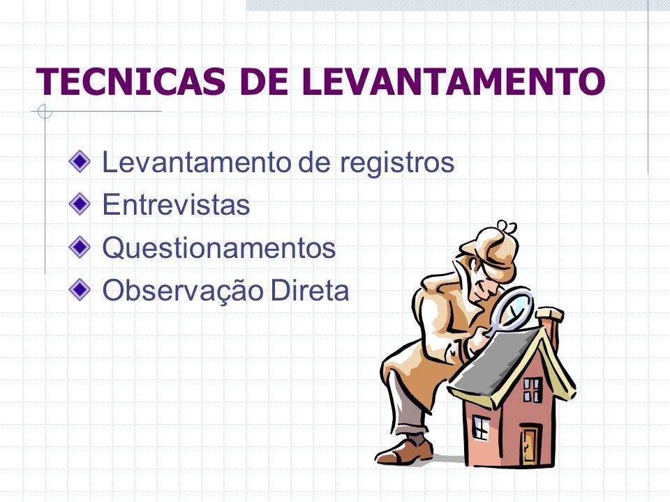 TECNICAS DE LEVANTAMENTO