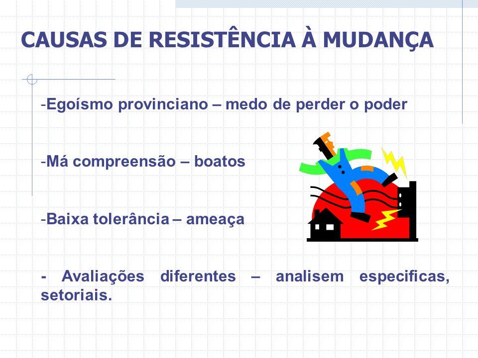 CAUSAS DE RESISTÊNCIA À MUDANÇA