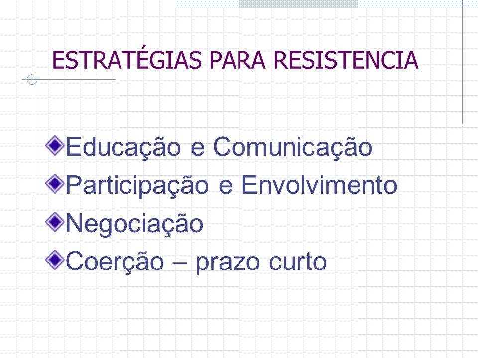 ESTRATÉGIAS PARA RESISTENCIA