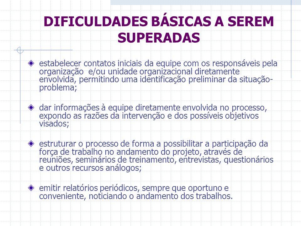 DIFICULDADES BÁSICAS A SEREM SUPERADAS