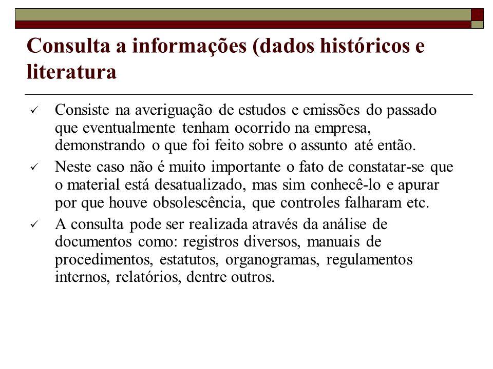 Consulta a informações (dados históricos e literatura