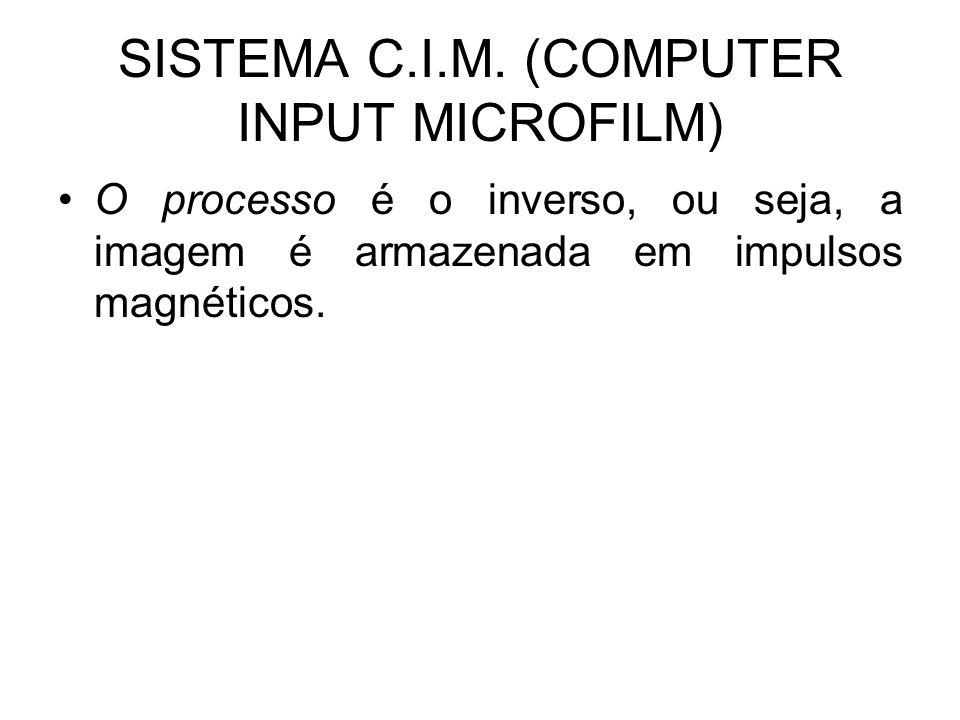 SISTEMA C.I.M. (COMPUTER INPUT MICROFILM)