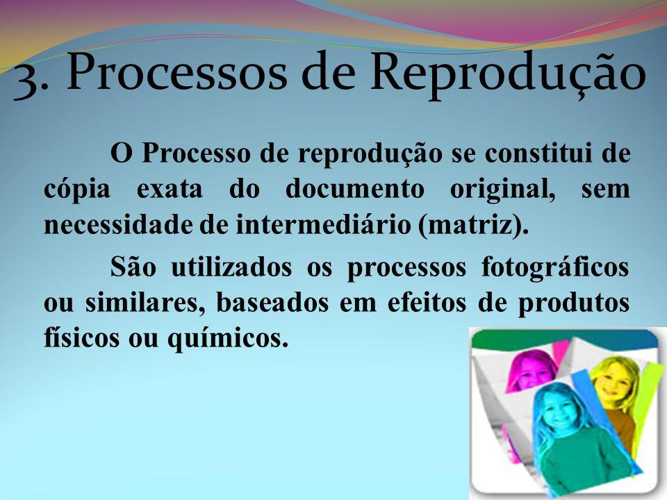 3. Processos de Reprodução