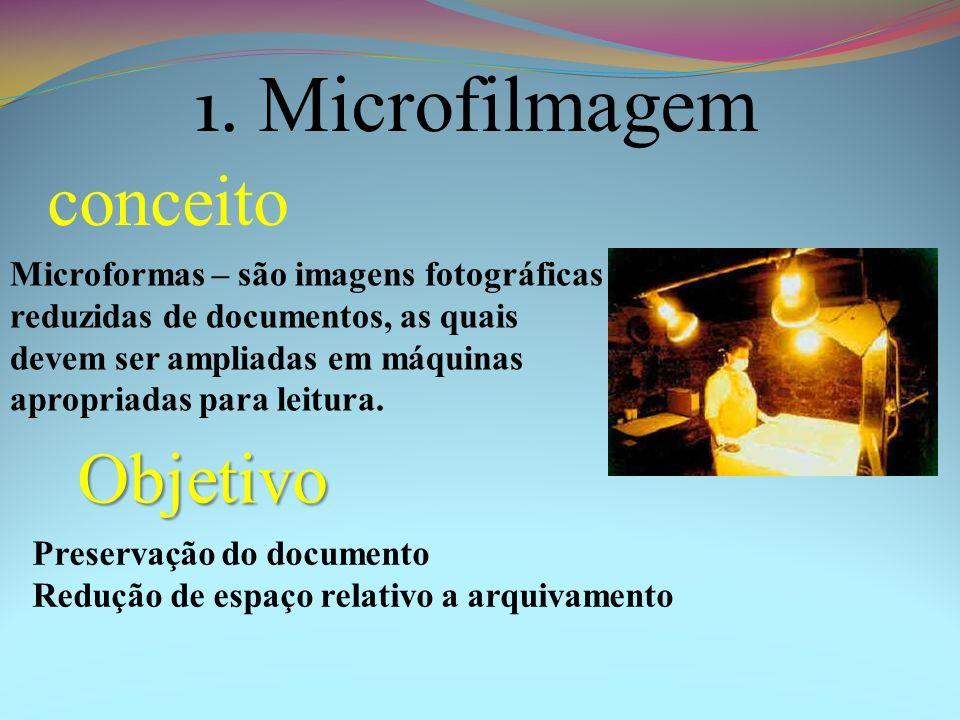 1. Microfilmagem conceito Objetivo