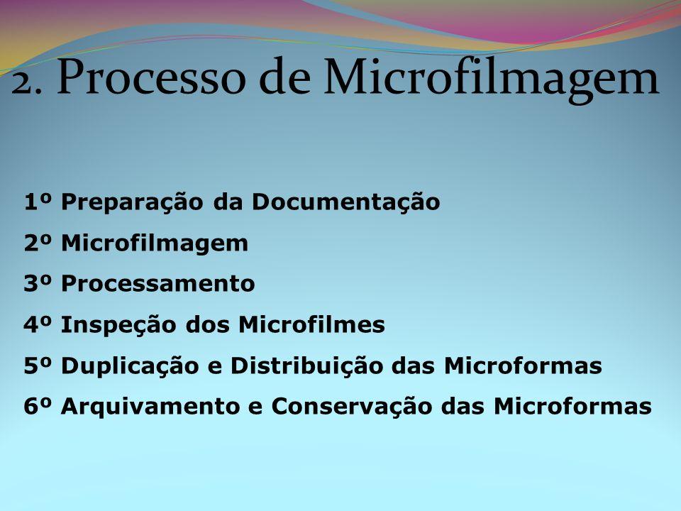 2. Processo de Microfilmagem