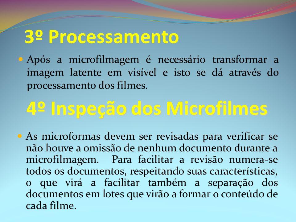 4º Inspeção dos Microfilmes