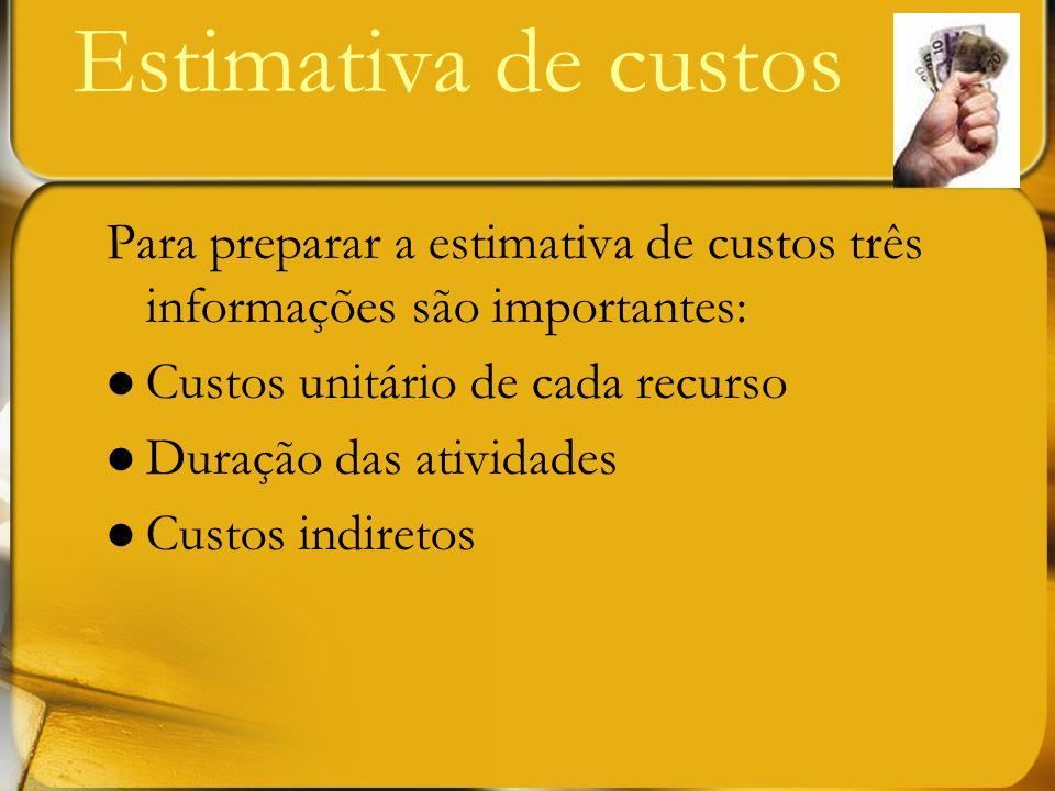 Estimativa de custos Para preparar a estimativa de custos três informações são importantes: Custos unitário de cada recurso.