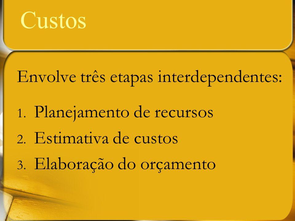 Custos Envolve três etapas interdependentes: Planejamento de recursos