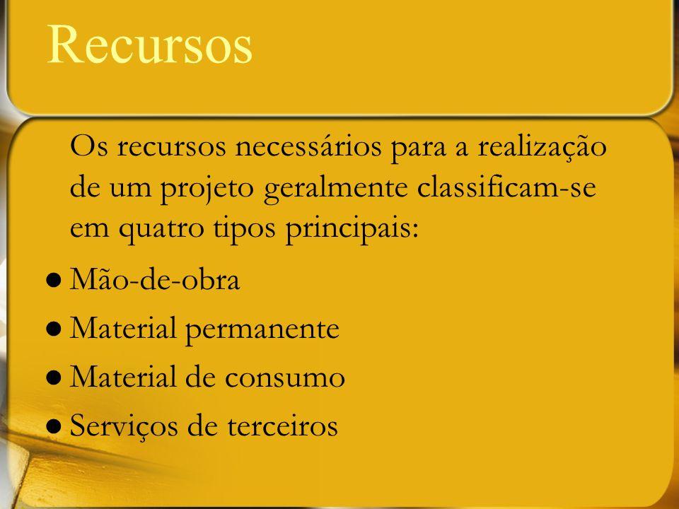 Recursos Os recursos necessários para a realização de um projeto geralmente classificam-se em quatro tipos principais: