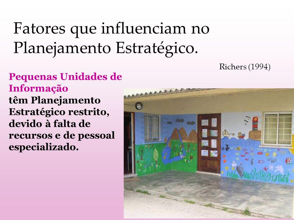 Fatores que influenciam no Planejamento Estratégico. Richers (1994)