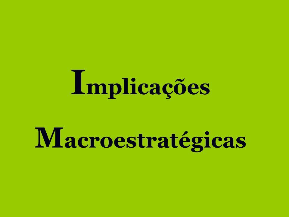 Implicações Macroestratégicas