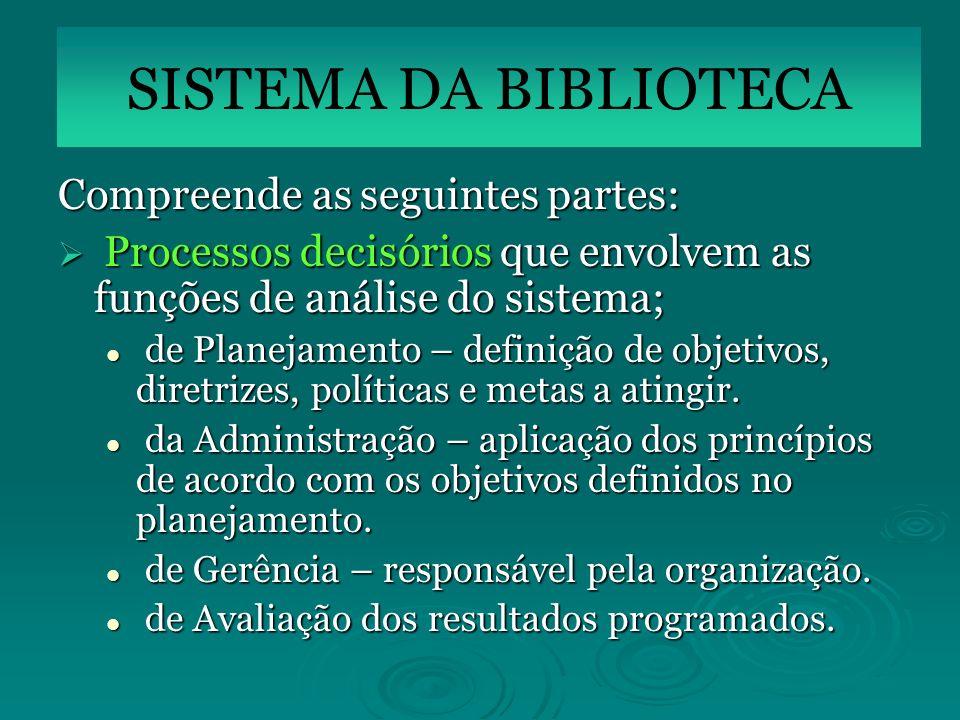 SISTEMA DA BIBLIOTECA Compreende as seguintes partes: