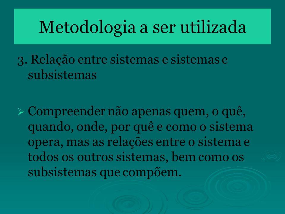 Metodologia a ser utilizada