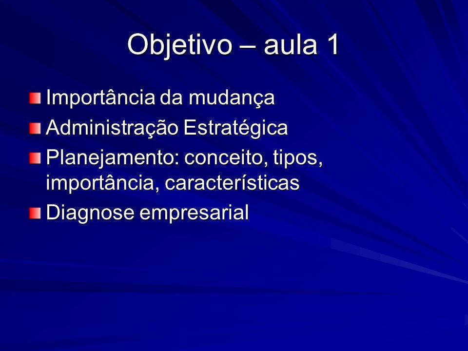 Objetivo – aula 1 Importância da mudança Administração Estratégica