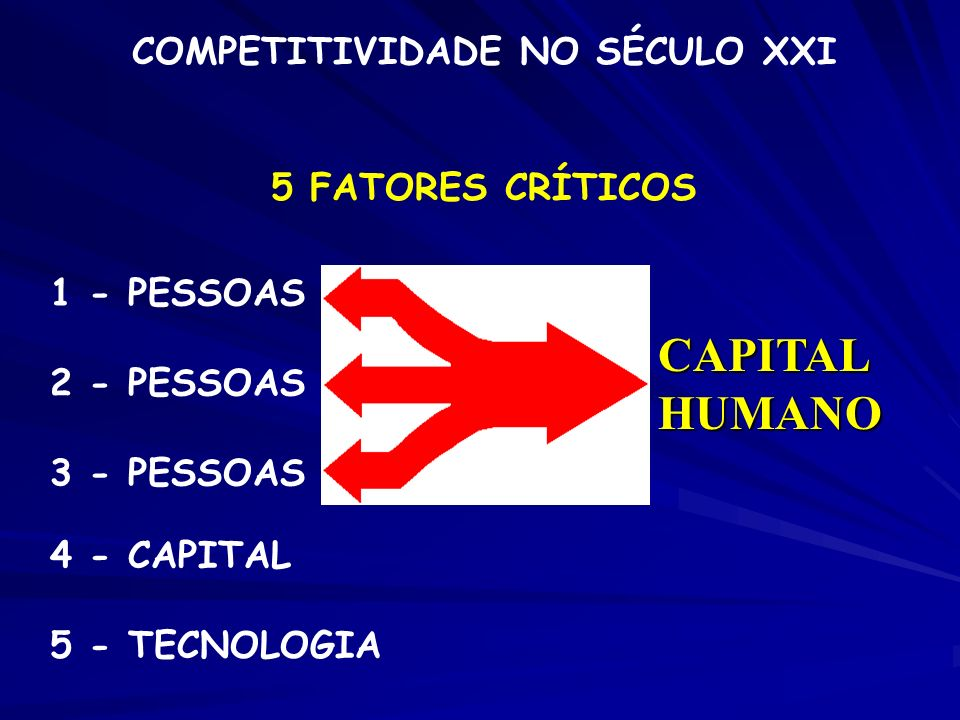 COMPETITIVIDADE NO SÉCULO XXI