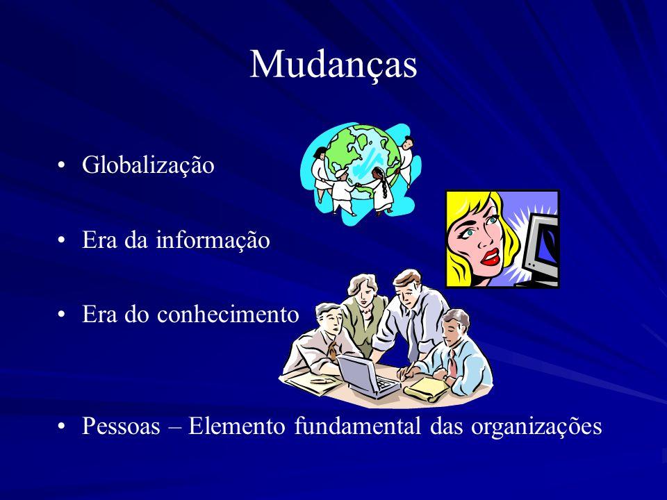 Mudanças Globalização Era da informação Era do conhecimento