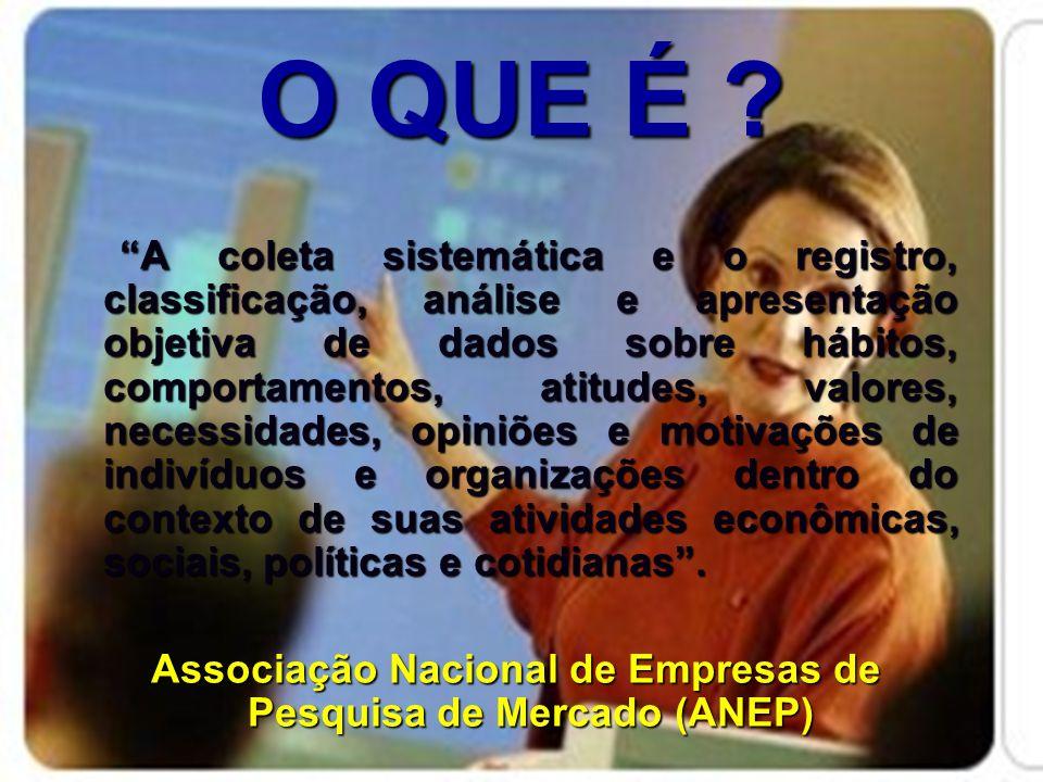 Associação Nacional de Empresas de Pesquisa de Mercado (ANEP)