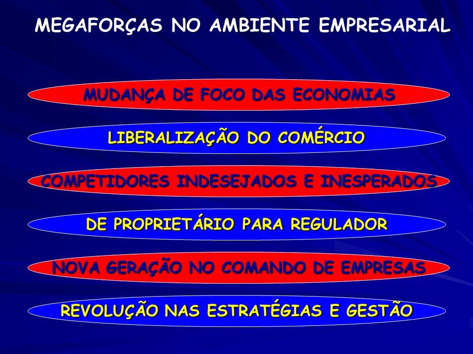 MEGAFORÇAS NO AMBIENTE EMPRESARIAL