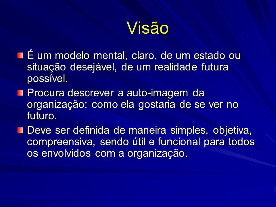 Visão É um modelo mental, claro, de um estado ou situação desejável, de um realidade futura possível.