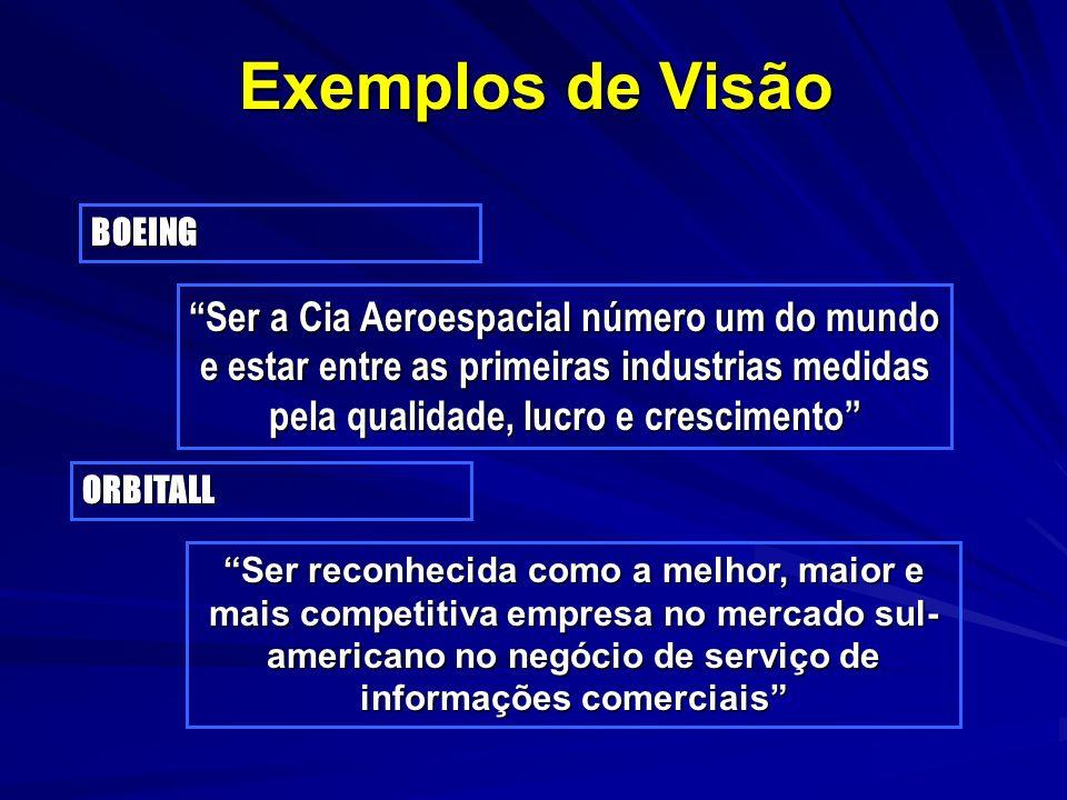 Exemplos de Visão BOEING.