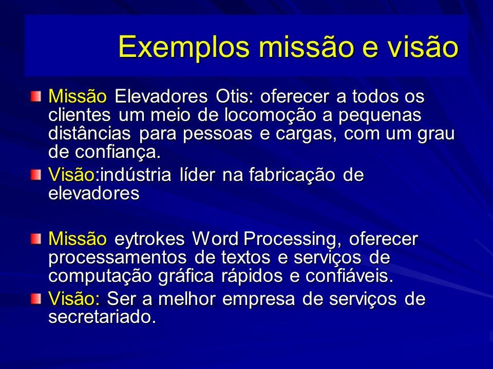 Exemplos missão e visão