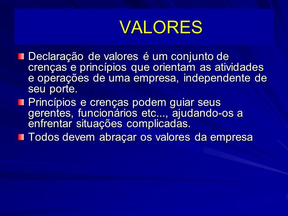 VALORES Declaração de valores é um conjunto de crenças e princípios que orientam as atividades e operações de uma empresa, independente de seu porte.