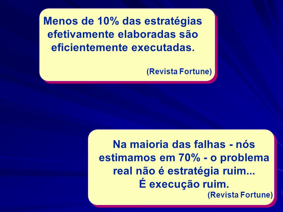 Menos de 10% das estratégias efetivamente elaboradas são eficientemente executadas.