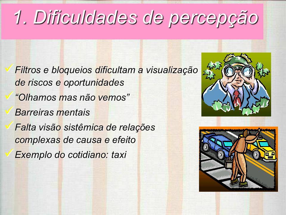 1. Dificuldades de percepção