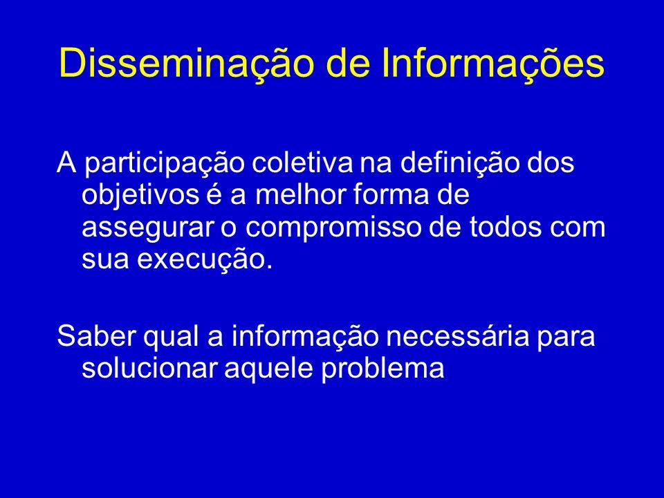 Disseminação de Informações