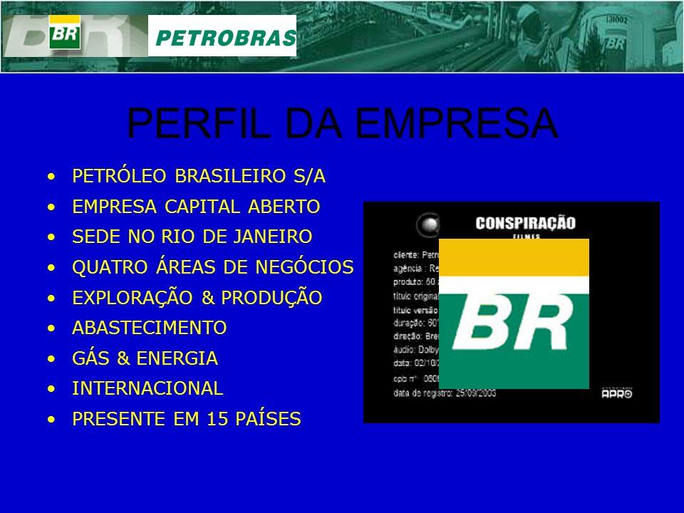 PERFIL DA EMPRESA PETRÓLEO BRASILEIRO S/A EMPRESA CAPITAL ABERTO
